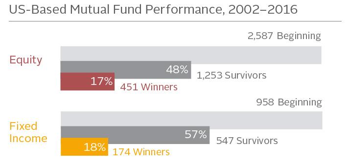 investment-market-2016-v2