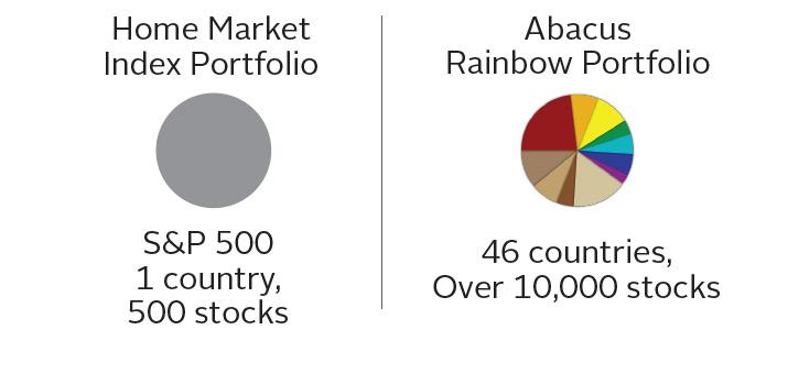 investment-practice-2016-v2