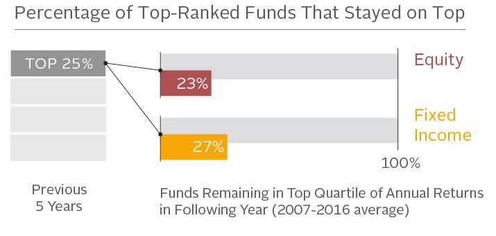 investment-resist-2016-v2