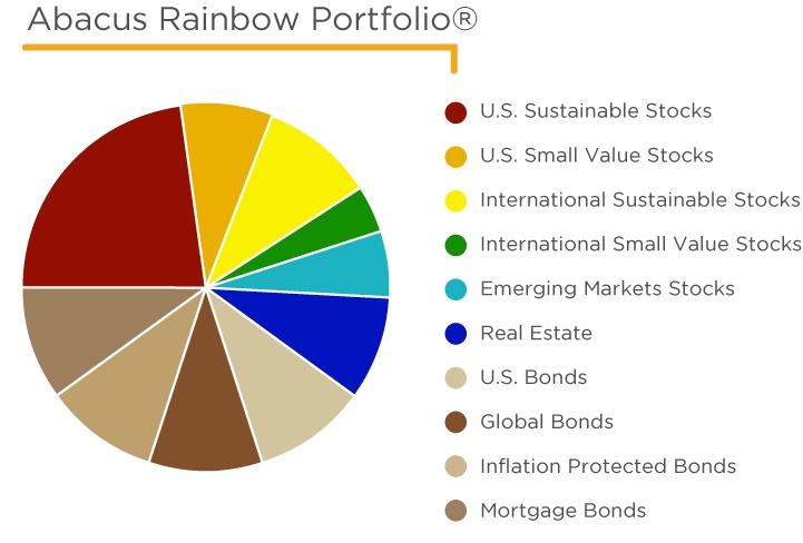 rainbow-portfolio-2015-right-v2