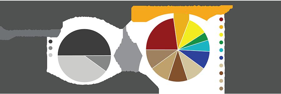 Abacus Rainbow Portfolio®